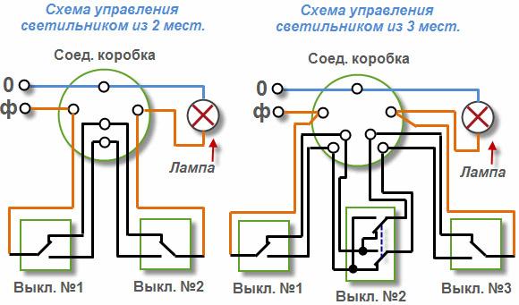 Обе схемы подключения проходного выключателя состоят из самих проходных выключателей, соединительной коробки...