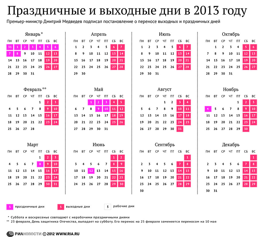 Майские праздники 2013 как отдыхаем